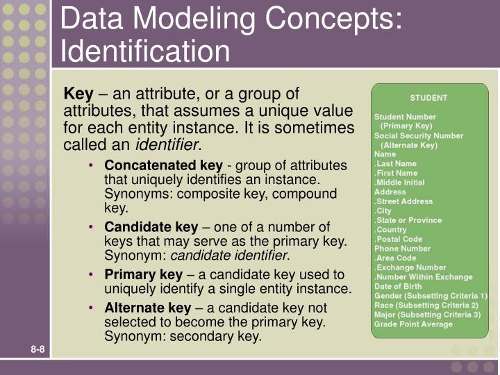 data modeling concepts Data modeling is the act of exploring data-oriented structures like other modeling artifacts data models can be used for a variety of purposes, from high-level conceptual models to physical data models  and aggregation are all applicable concepts in data modeling traditional data modeling is different from class modeling because it.