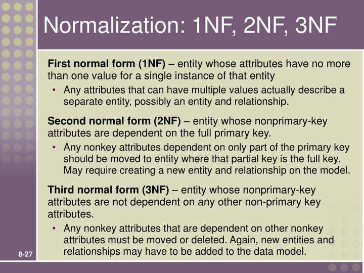 entity relationship modeling and normalization
