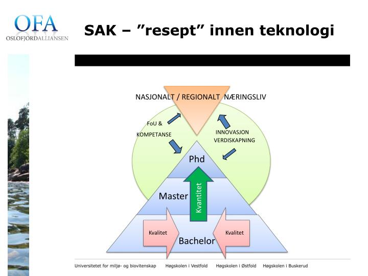 """SAK – """"resept"""" innen teknologi"""