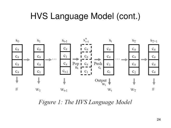 HVS Language Model (cont.)