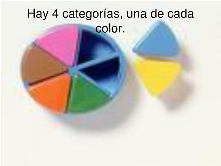 Hay 4 categorías, una de cada color.