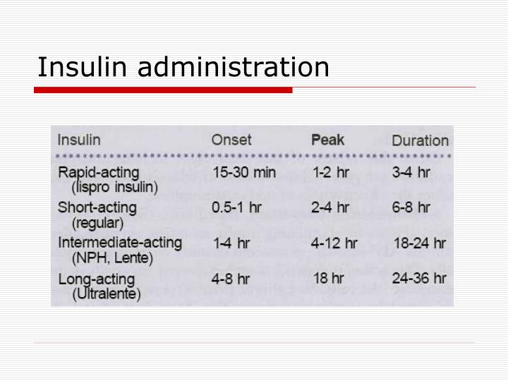 Insulin administration