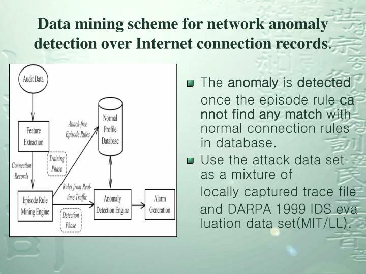Data mining scheme for network anomaly