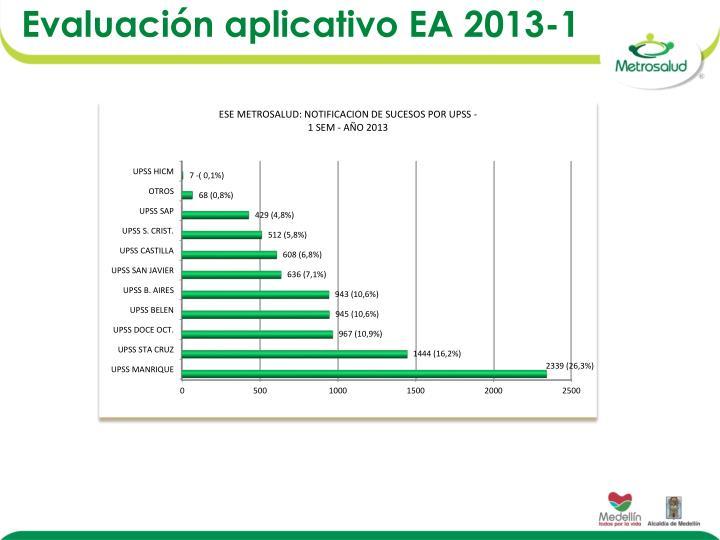 Evaluación aplicativo EA 2013-1