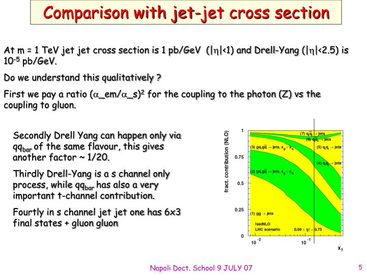 Comparison with jet-jet cross section
