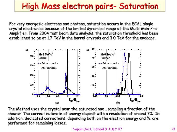 High Mass electron pairs- Saturation