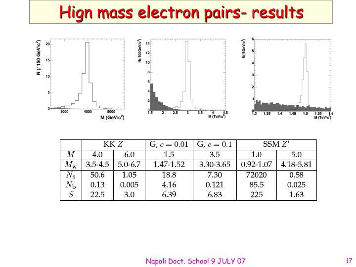 Hign mass electron pairs- results