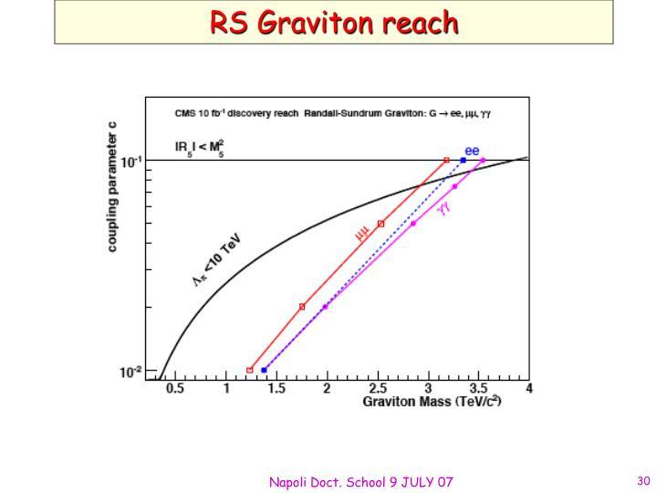 RS Graviton reach