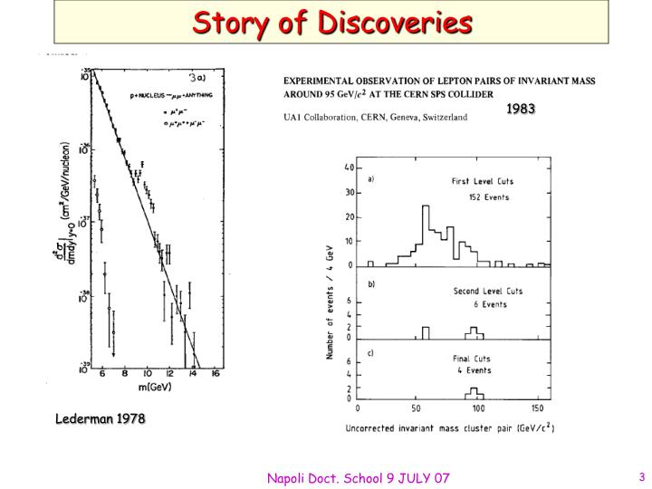 Story of discoveries1
