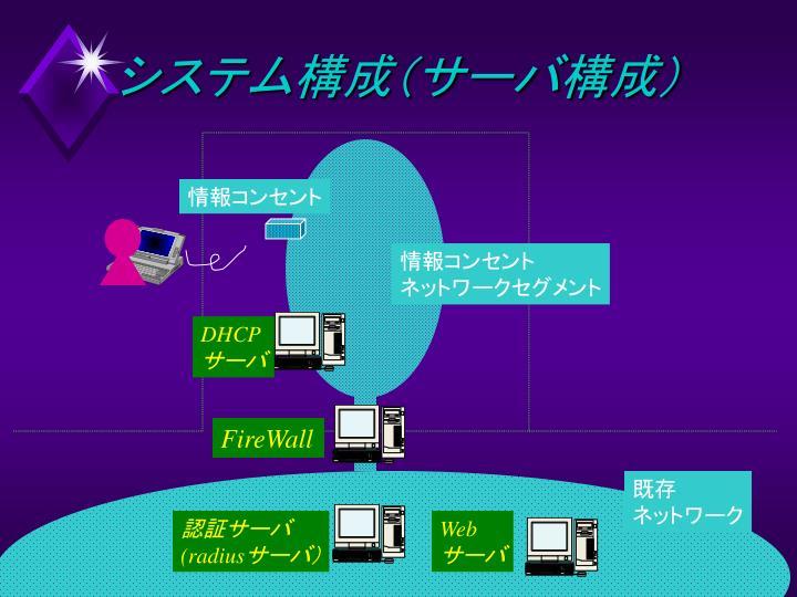 システム構成(サーバ構成)