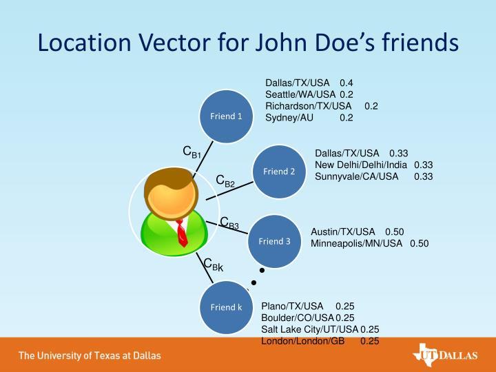 Location Vector for John Doe's friends