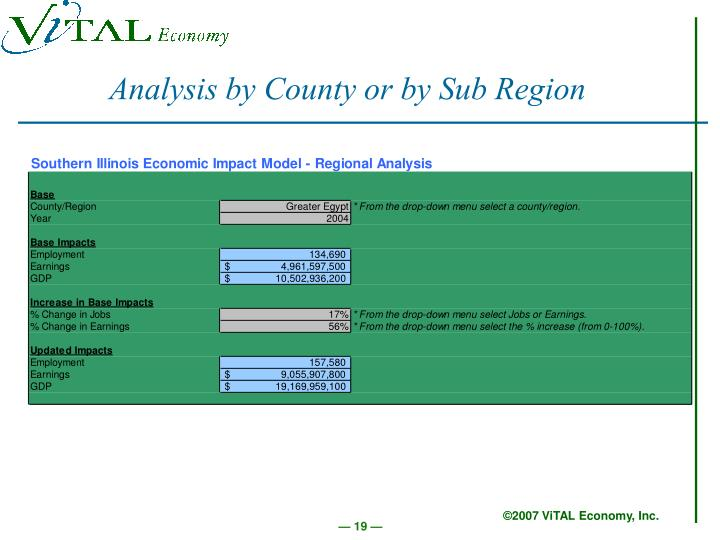 Analysis by County or by Sub Region