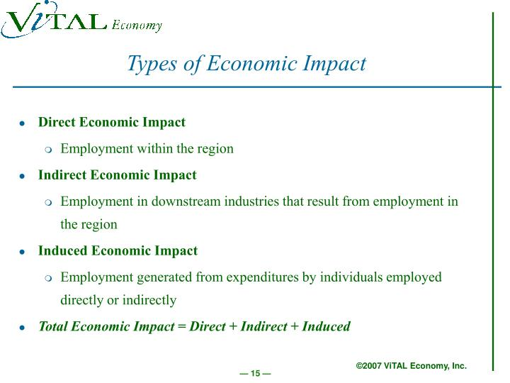Types of Economic Impact