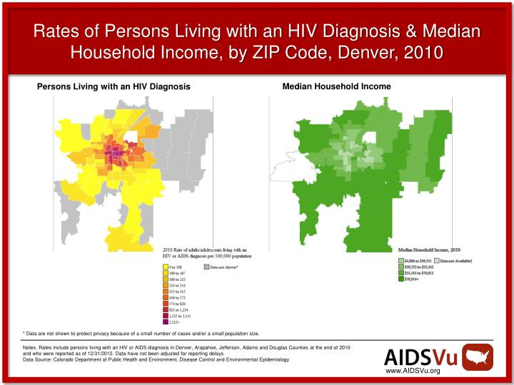 Rates of Persons Living with an HIV Diagnosis & Median Household Income, by ZIP Code, Denver, 2010