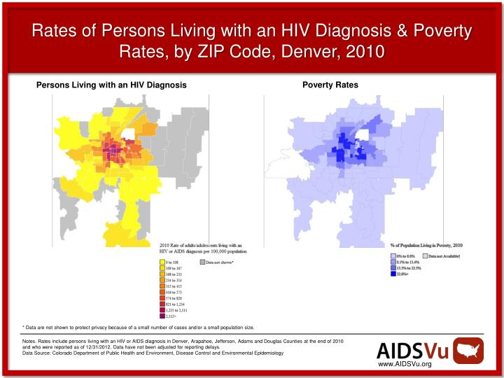 Rates of Persons Living with an HIV Diagnosis & Poverty Rates, by ZIP Code, Denver, 2010