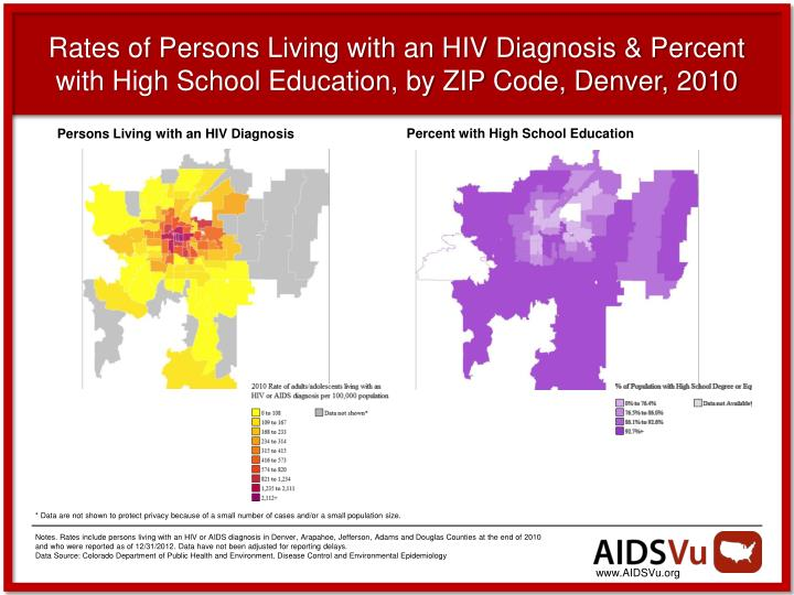 Rates of Persons Living with an HIV Diagnosis & Percent with High School Education, by ZIP Code, Denver, 2010