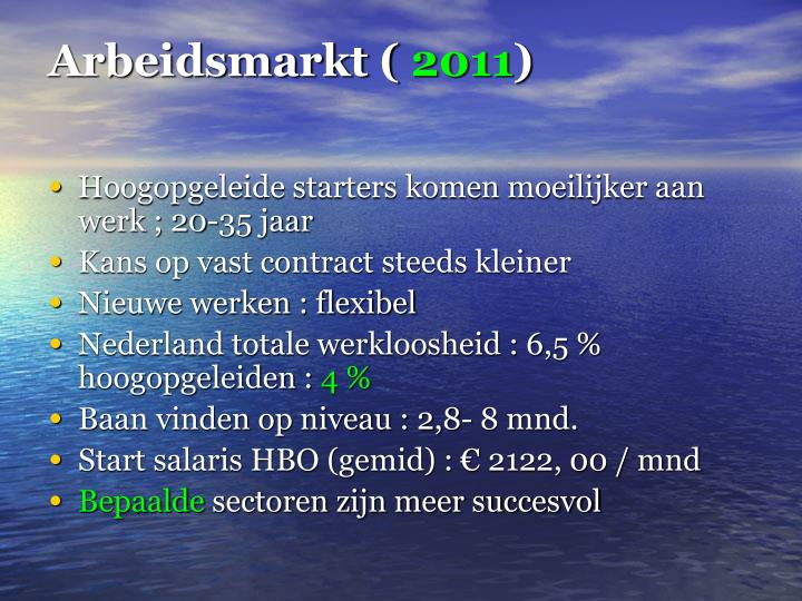 Arbeidsmarkt (