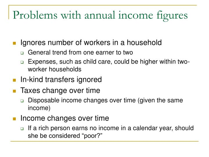 Problems with annual income figures