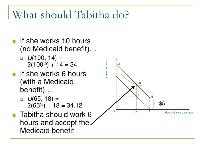 What should Tabitha do?