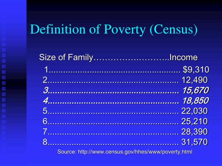 Definition of Poverty (Census)