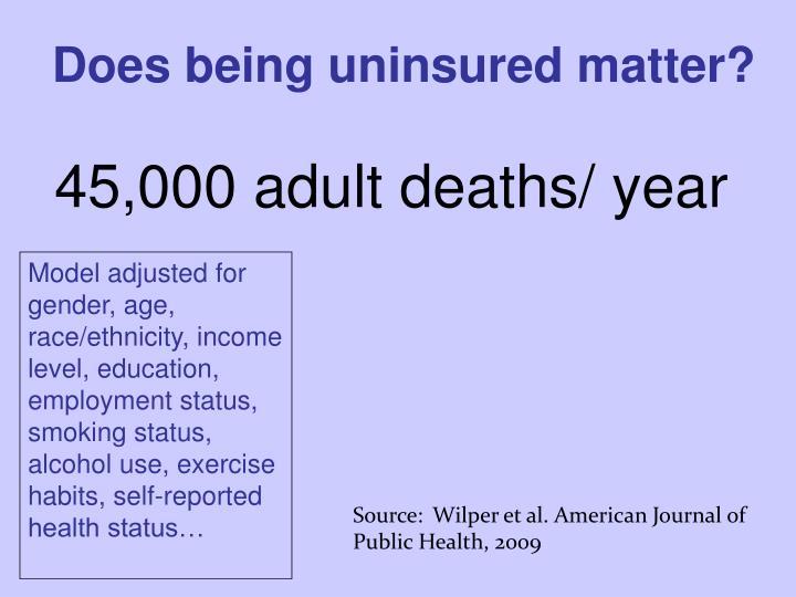 Does being uninsured matter?