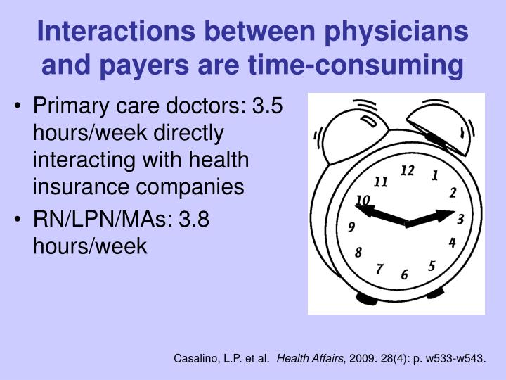 Interactions between physicians and payers are time-consuming