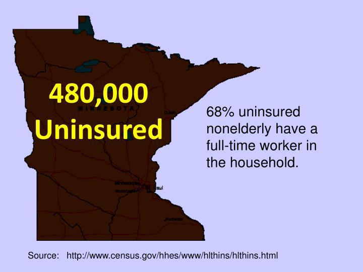 480,000 Uninsured