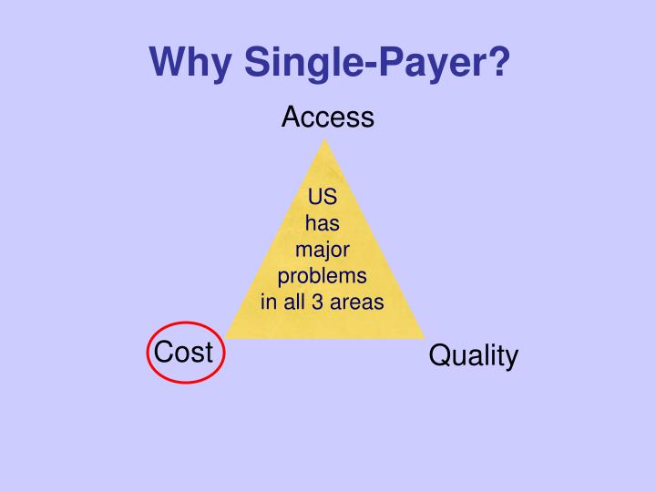 Why Single-Payer?