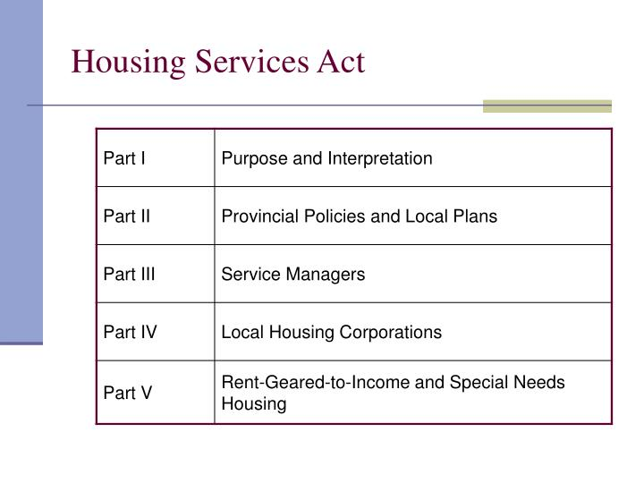 Housing services act1