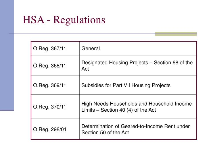 HSA - Regulations