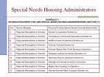 special needs housing administrators