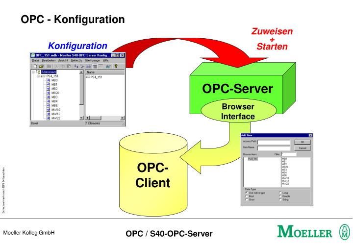 OPC - Konfiguration
