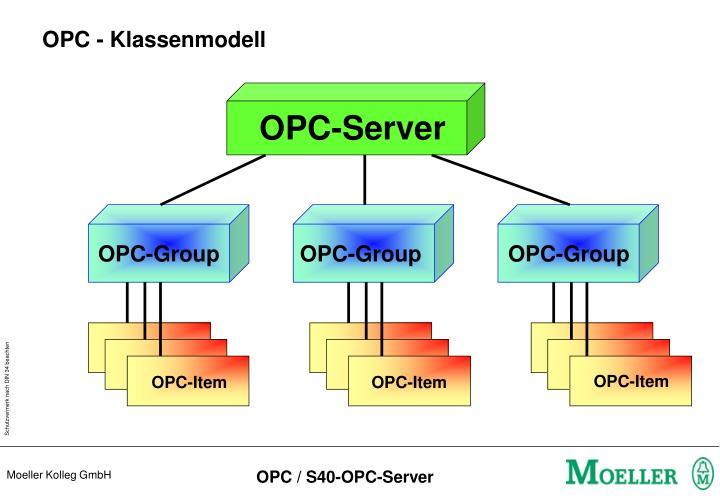 OPC - Klassenmodell