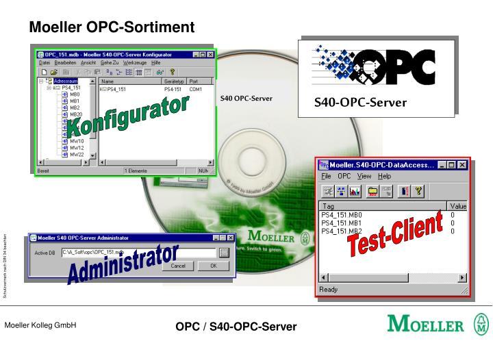 Moeller OPC-Sortiment