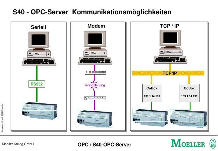 S40 - OPC-Server  Kommunikationsmöglichkeiten
