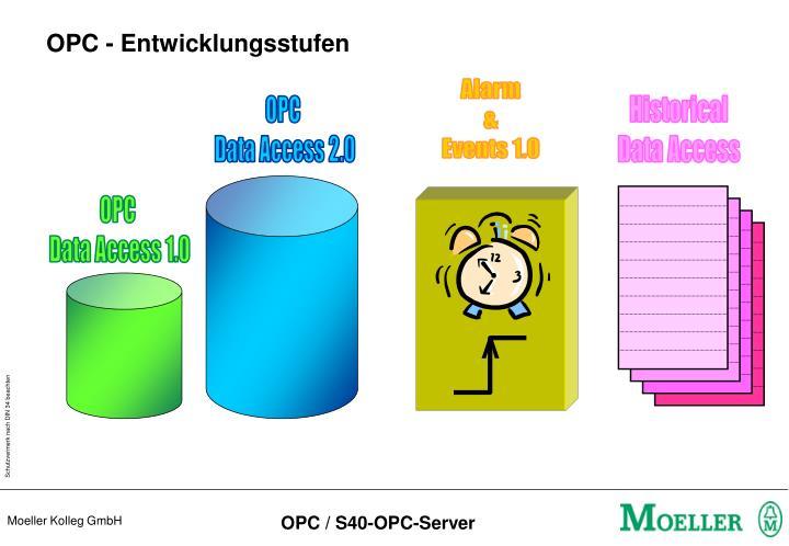 OPC - Entwicklungsstufen