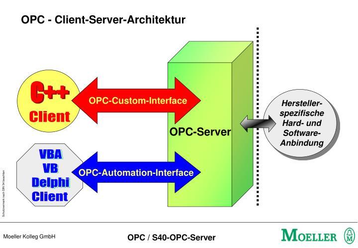 OPC - Client-Server-Architektur