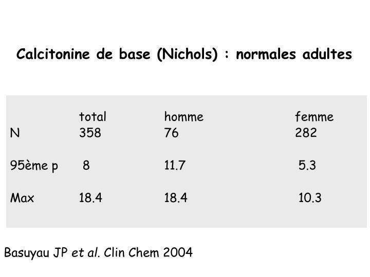 Calcitonine de base (Nichols) : normales adultes