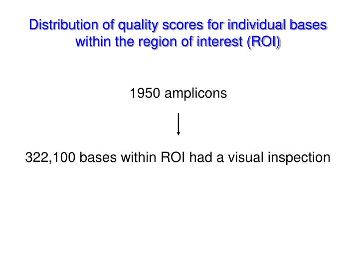 322,100 bases within ROI had a visual inspection