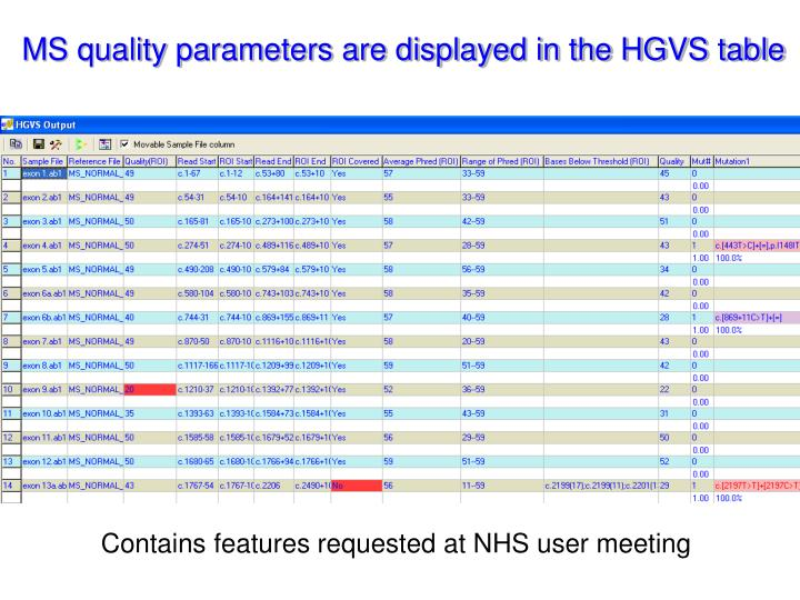 Contains features requested at NHS user meeting