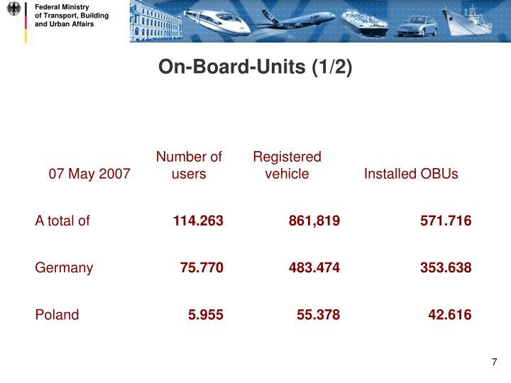 On-Board-Units (1/2)
