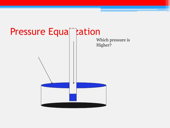 Pressure Equalization