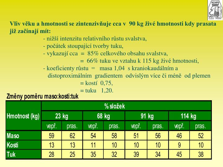 Vliv vku a hmotnosti se zintenzivuje cca v 90 kg iv hmotnosti kdy prasata ji zanaj mt: