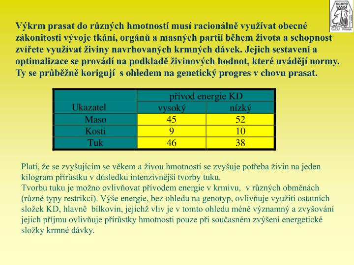 Vkrm prasat do rznch hmotnost mus racionln vyuvat obecn zkonitosti vvoje tkn, orgn a masnch parti bhem ivota a schopnost zvete vyuvat iviny navrhovanch krmnch dvek. Jejich sestaven a optimalizace se provd na podklad ivinovch hodnot, kter uvdj normy. Ty se prbn koriguj  sohledem na genetick progres vchovu prasat.