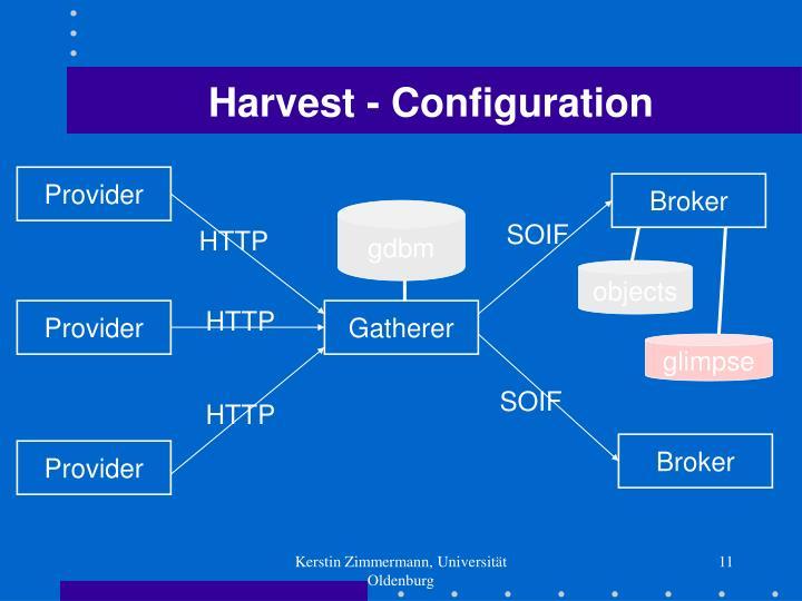 Harvest - Configuration