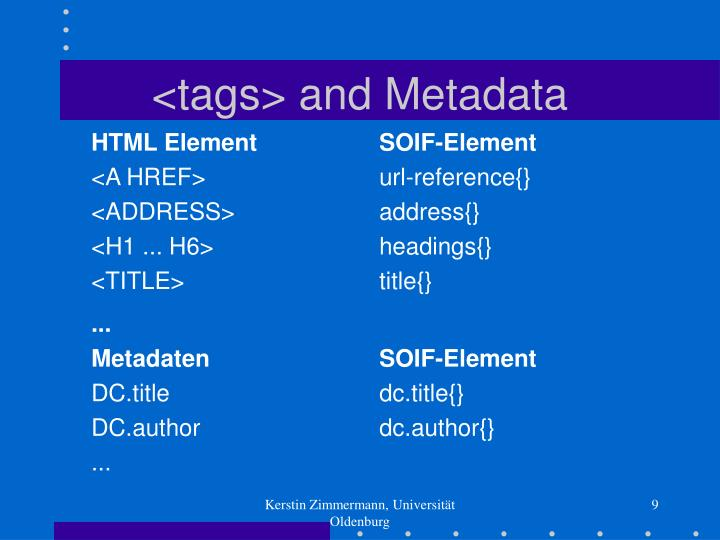 <tags> and Metadata