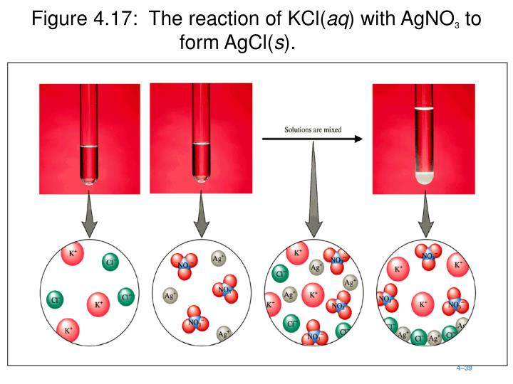 Figure 4.17:  The reaction of KCl(