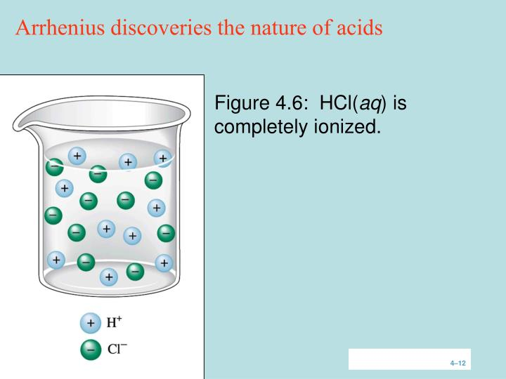 Arrhenius discoveries the nature of acids