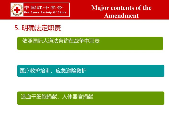 Major contents of the Amendment