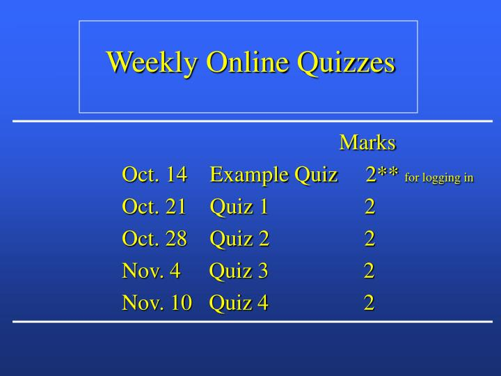 Weekly Online Quizzes